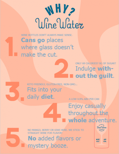 5 Reasons to Drink Wine Water